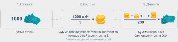Пари+