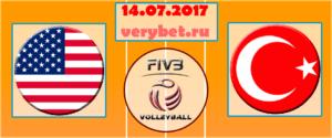 Прогноз на матч США (Ж) - Турция (Ж) 14 июля