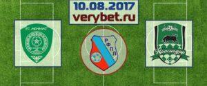 Ахмат - Краснодар 10 августа