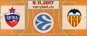 ЦСКА Москва - Валенсия прогноз