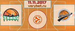 УНИКС - Автодор Саратов прогноз 11 ноября