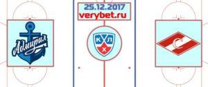 Адмирал - Спартак Москва 26 декабря 2017 прогноз