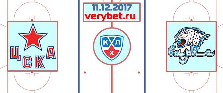 ЦСКА - Барыс прогноз