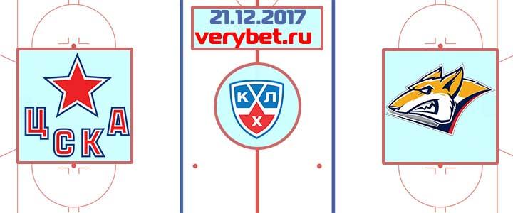ЦСКА - Металлург Магнитогорск 21 декабря 2017 прогноз
