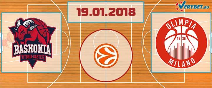 Баскония – Милано 19 января 2018 прогноз
