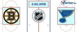 Бостон - Сент-Луис 2 февраля 2018 прогноз