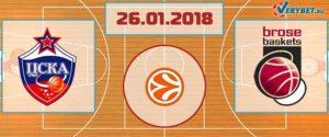 ЦСКА – Бамберг 26 января 2018 прогноз
