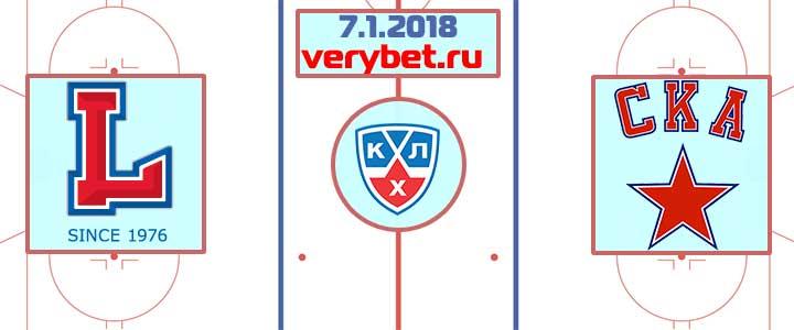 Лада - СКА 7 января 2018 прогноз