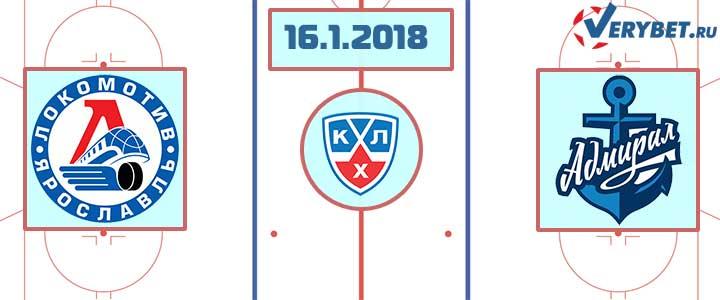 Локомотив - Адмирал 16 января 2018 прогноз