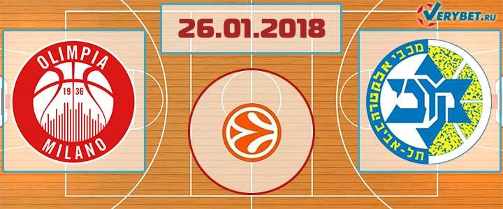 Милано – Маккаби Тель-Авив 26 января 2018 прогноз