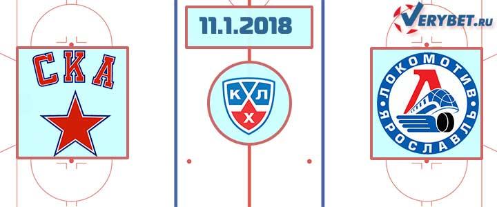 СКА - Локомотив 11 января 2018 прогноз