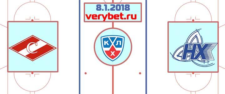 Спартак - Нефтехимик 8 января 2017 прогноз