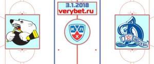 Трактор - Динамо Москва 3 января 2018 прогноз