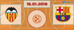 Валенсия – Барселона 16 января 2018 прогноз