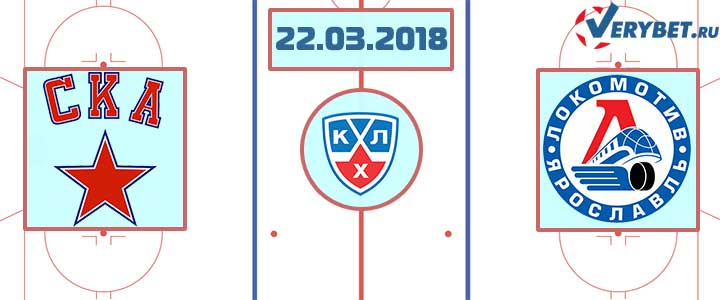 СКА – Локомотив 22 марта 2018 прогноз