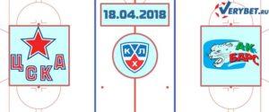 ЦСКА – Ак Барс 18 апреля 2018 прогноз