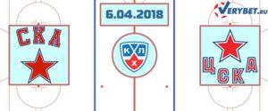 СКА – ЦСКА 6 апреля 2018 прогноз