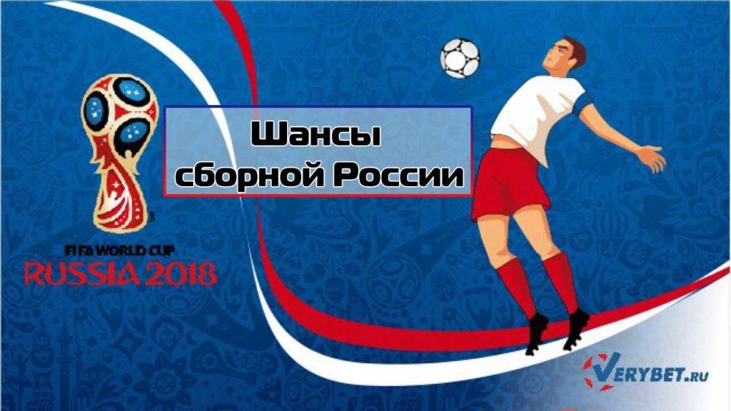 Шансы сборной России в первом матче Чемпионата мира
