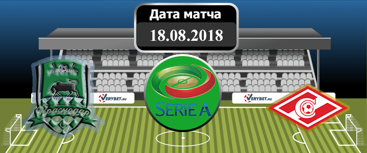 Краснодар – Спартак 18 августа 2018 прогноз