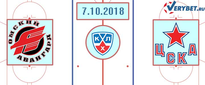 Сибирь – Динамо Рига 7 октября 2018 прогноз