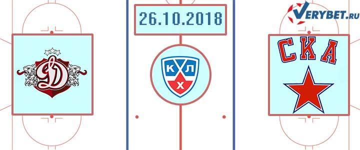 Динамо Рига – СКА 26 октября 2018 прогноз