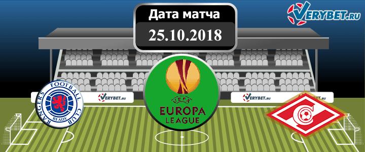 Рейнджерс – Спартак 25 октября 2018 прогноз