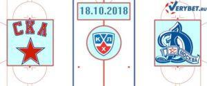 СКА – Динамо Москва 17 октября 2018 прогноз