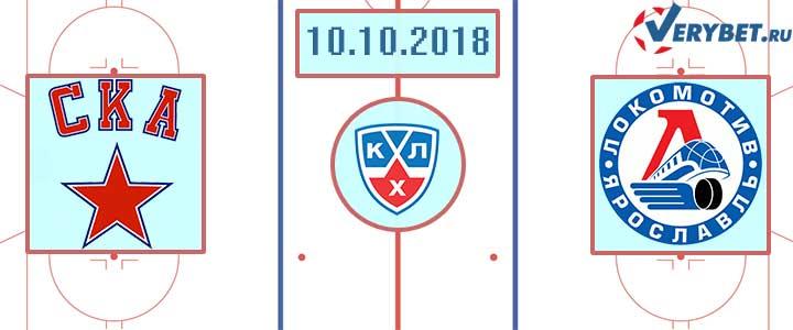 СКА – Локомотив 10 октября 2018 прогноз
