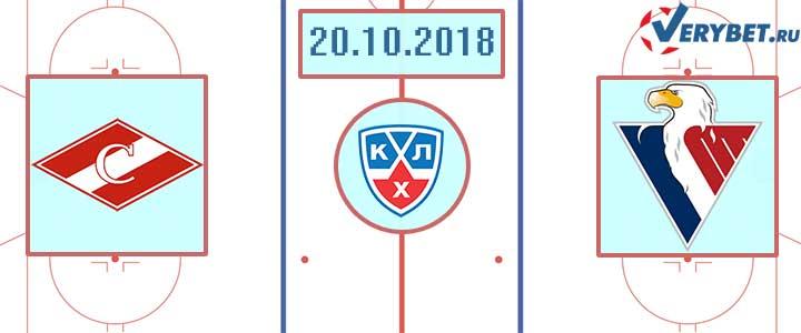 Спартак – Слован 20 октября 2018 прогноз