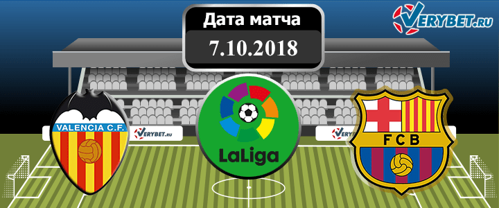 Валенсия – Барселона 7 октября 2018 прогноз
