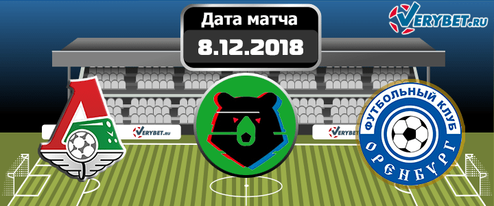Локомотив Москва — Оренбург 8 декабря 2018 прогноз