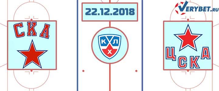 СКА – ЦСКА 22 декабря 2018 прогноз