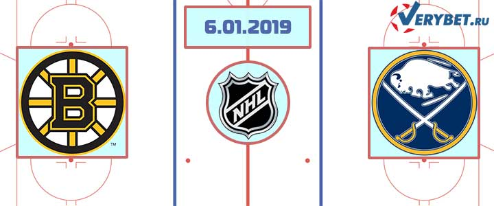 Бостон — Баффало 6 января 2019 прогноз