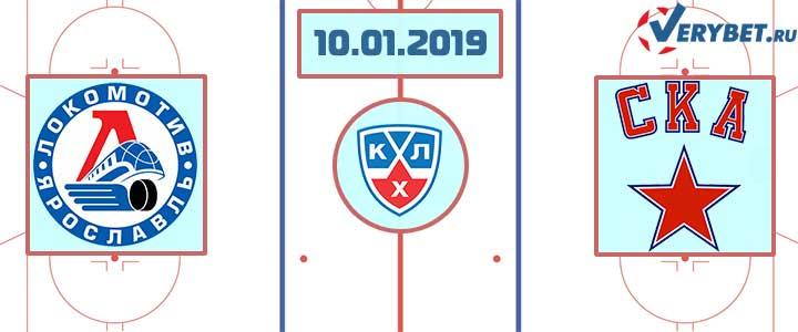 Локомотив – СКА 10 января 2019 прогноз