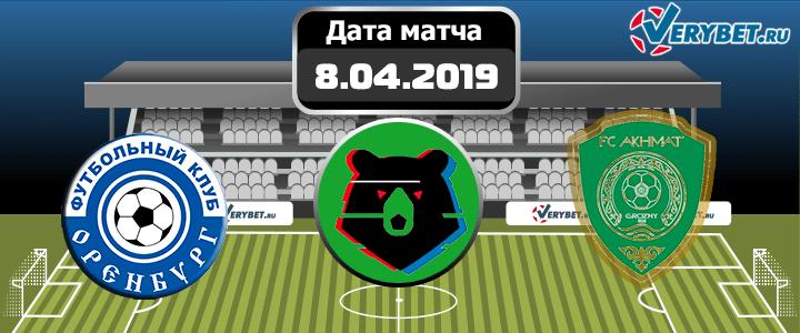 Оренбург — Ахмат 8 апреля 2019 прогноз