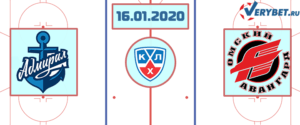 Адмирал — Авангард 16 января 2020 прогноз