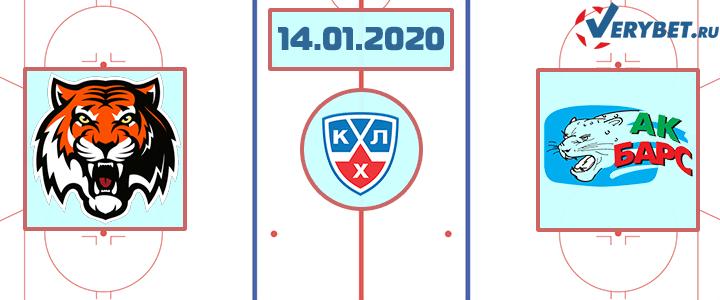 Амур — Ак Барс 14 января 2020 прогноз