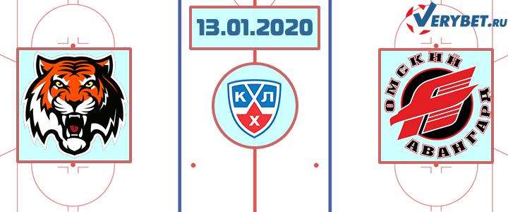 Амур — Авангард 13 января 2020 прогноз