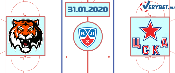 Амур — ЦСКА 31 января 2020 прогноз
