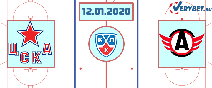 ЦСКА — Автомобилист 12 января 2020 прогноз