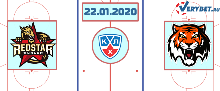 Куньлунь РС — Амур 22 января 2020 прогноз