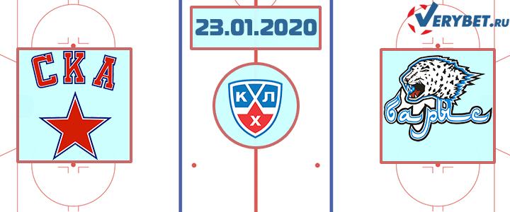 СКА — Барыс 23 января 2020 прогноз
