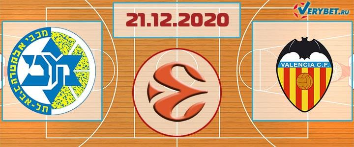Валенсия – Маккаби Тель-Авив 21 февраля 2020 прогноз