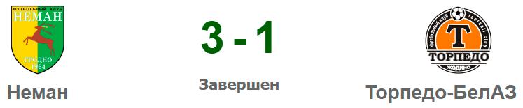 Большой индивидуальный тотал фаворита в Высшей лиге Беларуси