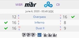 MIBR - cloud9 контр-страйк