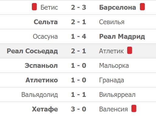 Красные карточки в 23 туре чемпионата Испании