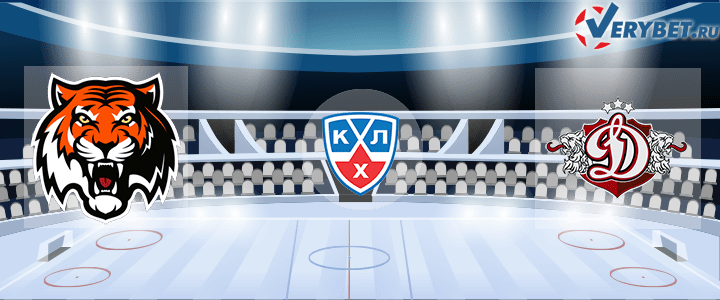 Амур — Динамо Рига 16 сентября 2020 прогноз