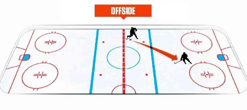 Пример офсайда в хоккее