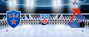 СКА — Локомотив 4 февраля 2021 прогноз