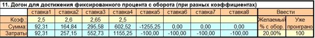 Расчёт ставок по калькулятору догона